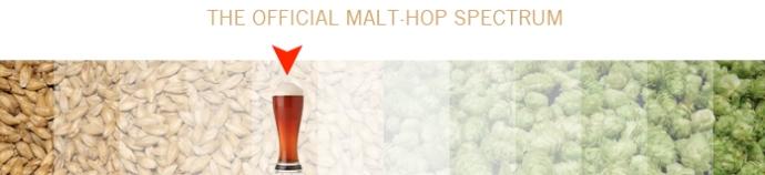 malthop